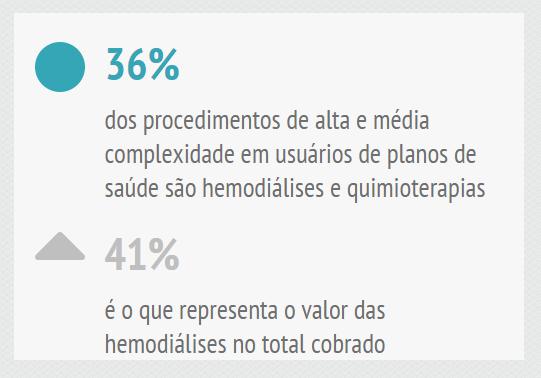 ressarcimento_SUS_destaques